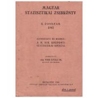 Magyar statisztikai zsebkönyv